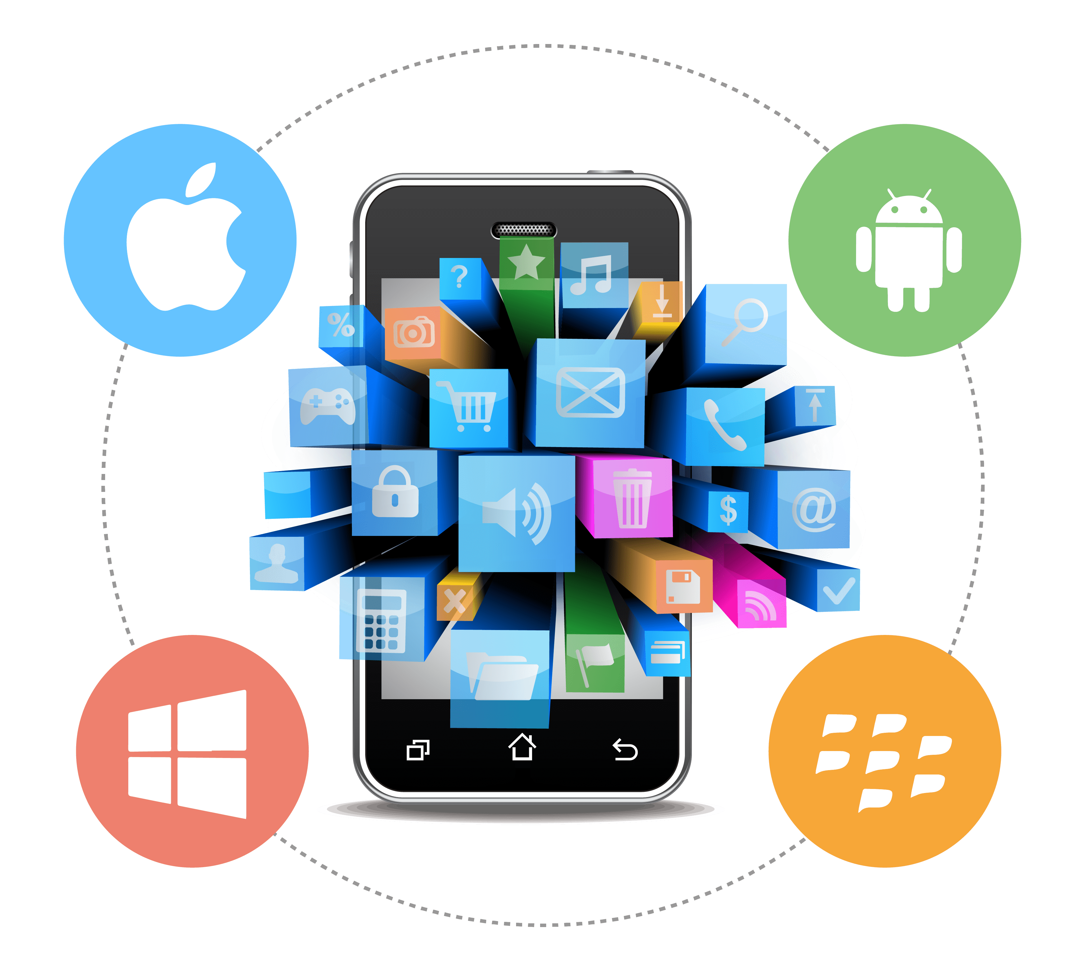 How Mobile App Development is Getting Bigger