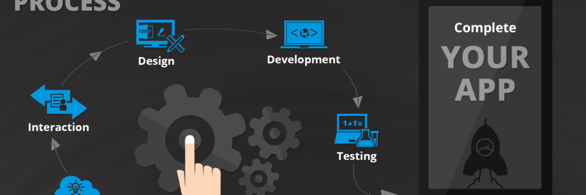 What is The Importance of Android App Development For Today's Business?